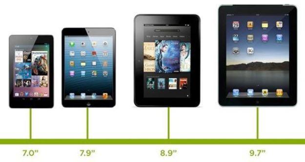 Какие бывают размеры экрана у планшетов
